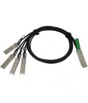 Модуль расширения Cisco QSFP-4SFP10G-CU4M=